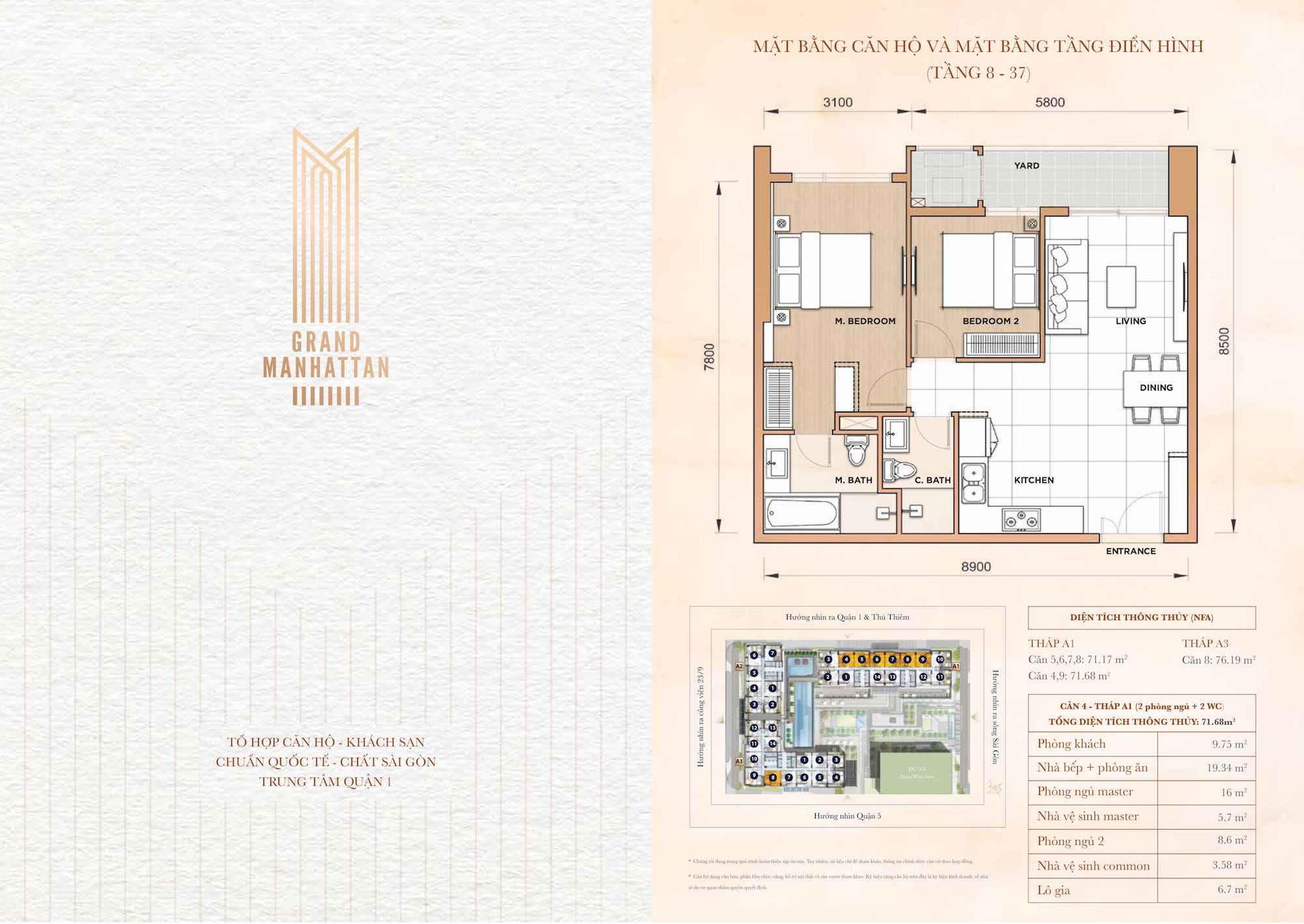Thiết kế diện tích một căn hộ