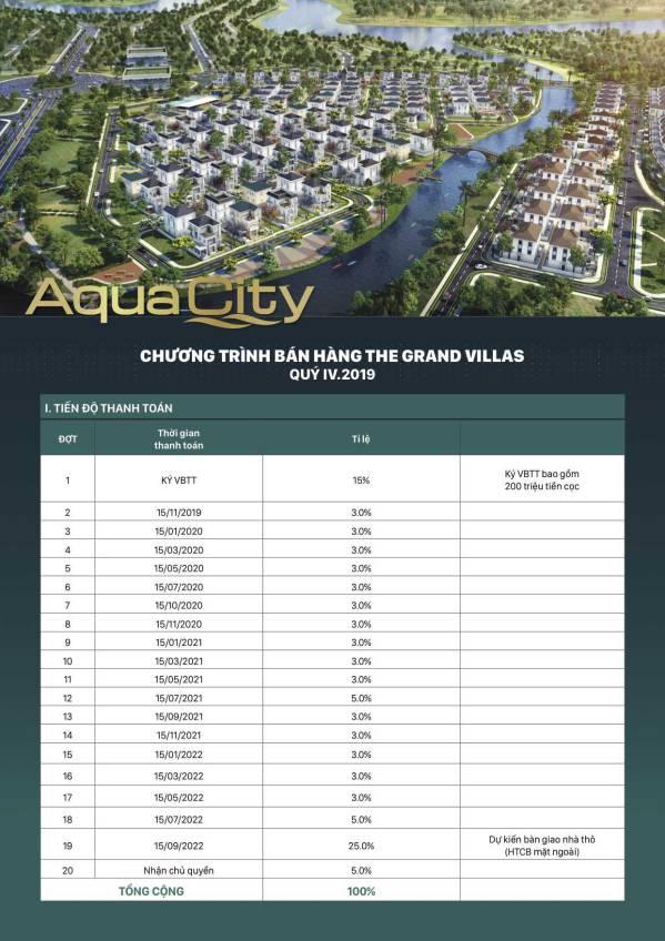 Phương thức Thanh toán Aqua City Biên Hòa