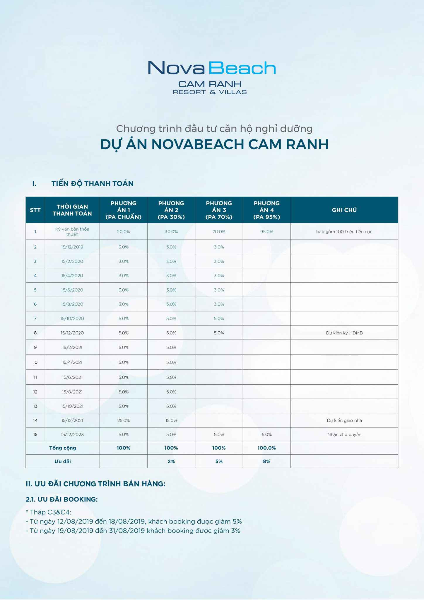 novabeach thanh toan can ho00077