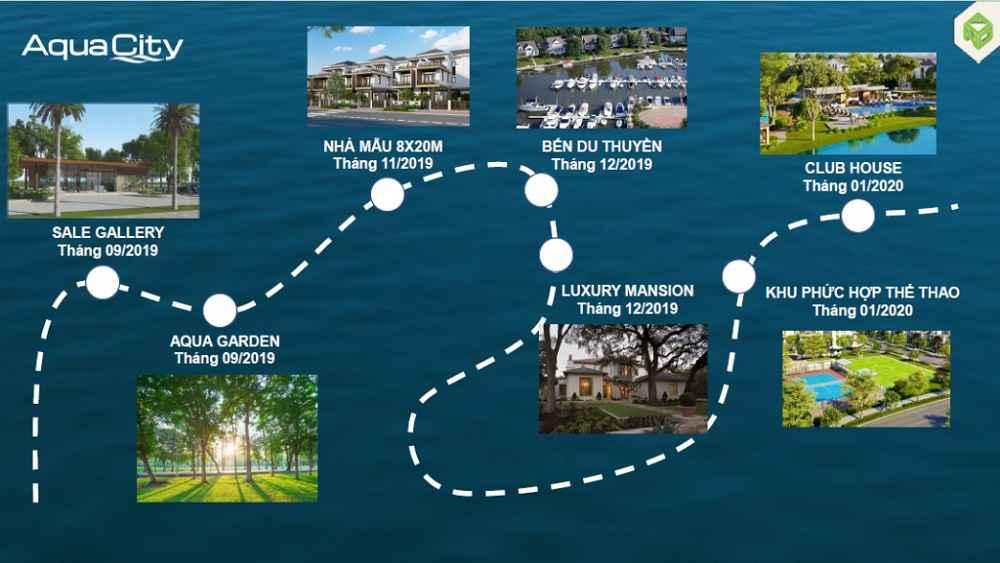 Aqua City Đồng Nai – Cuộc sống đẳng cấp trong tương lai