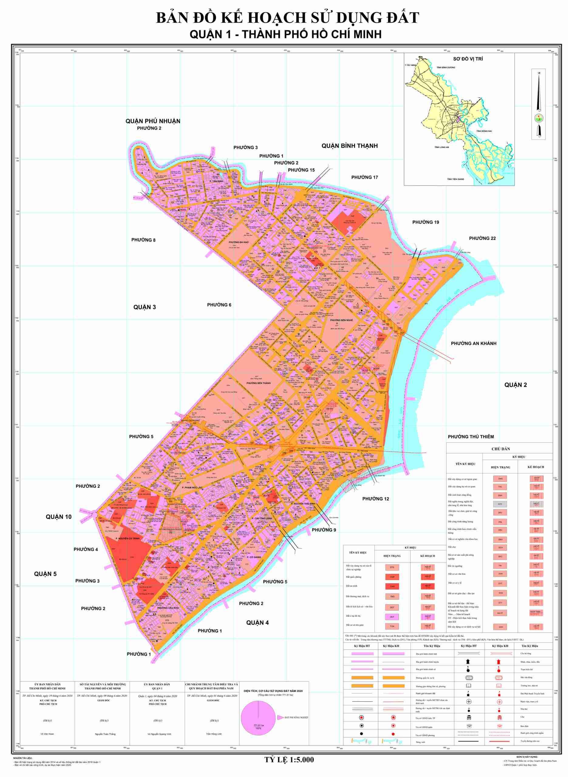 Thông tin quy hoạch quận 1 mới nhất 2021