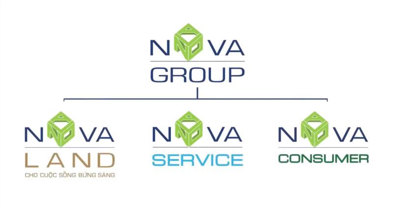 Novaland Group: Tập đoàn tài chính, bất động sản hàng đầu